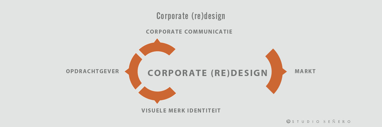 Corporate (re)design_02